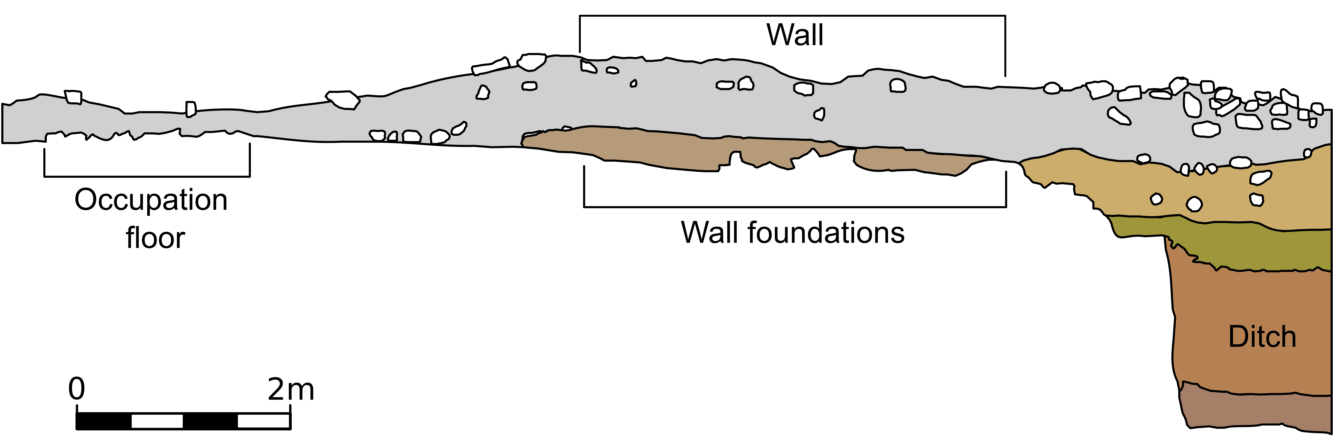 Drawing of a Wall and occupation floor in the proximity of a Copper Age ditch at Marroquíes Bajos (Jaén, Spain). Situations like this are not that uncommon at other Iberian enclosures.