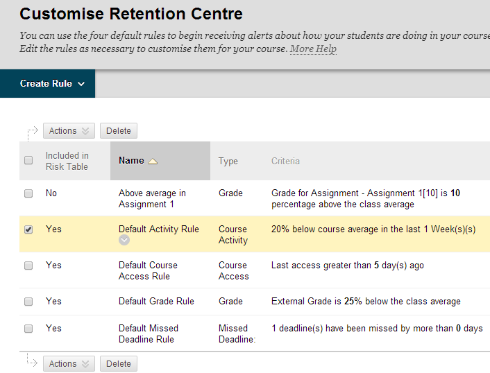 The Customise Retention Centre screen