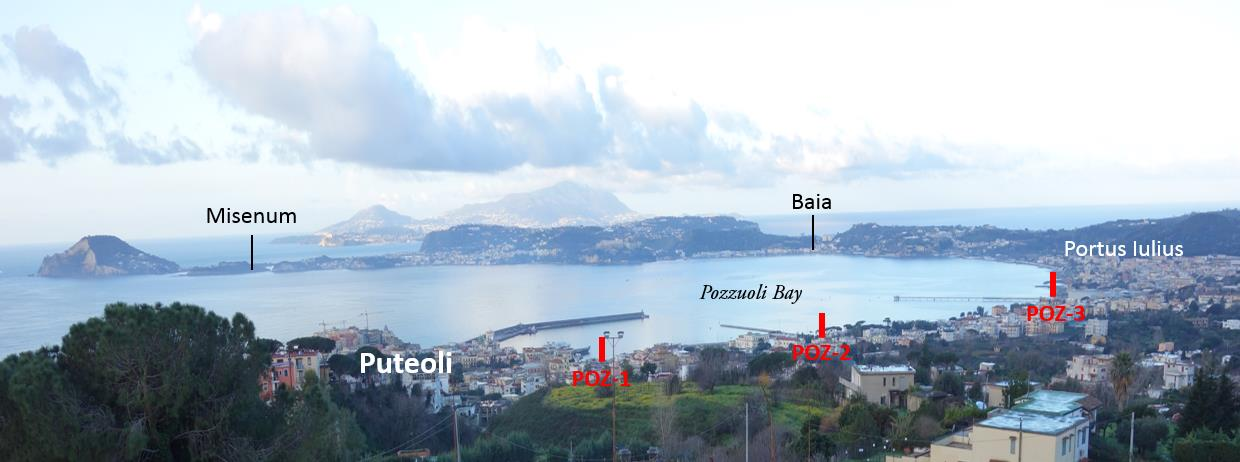 Figure 1 – Panorama of the bay of Pozzuoli and location of the cores POZ-1, POZ-2 and POZ-3 (Photography: F. Salomon, RoMP Project)