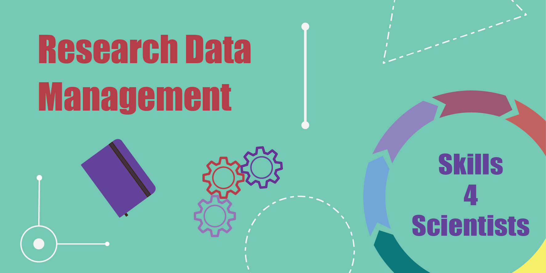 Read more about the article 07/07/21 – Skills4Scientists: Research Data Management