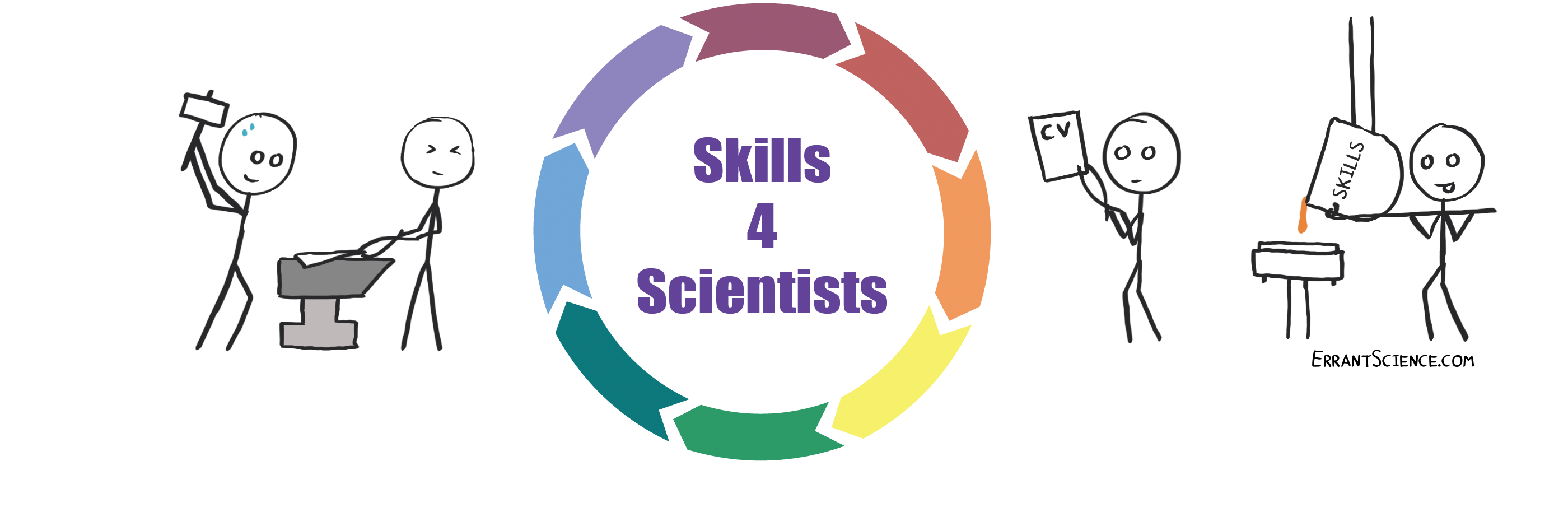 You are currently viewing 05/08/21 – Skills4Scientists: Careers 1