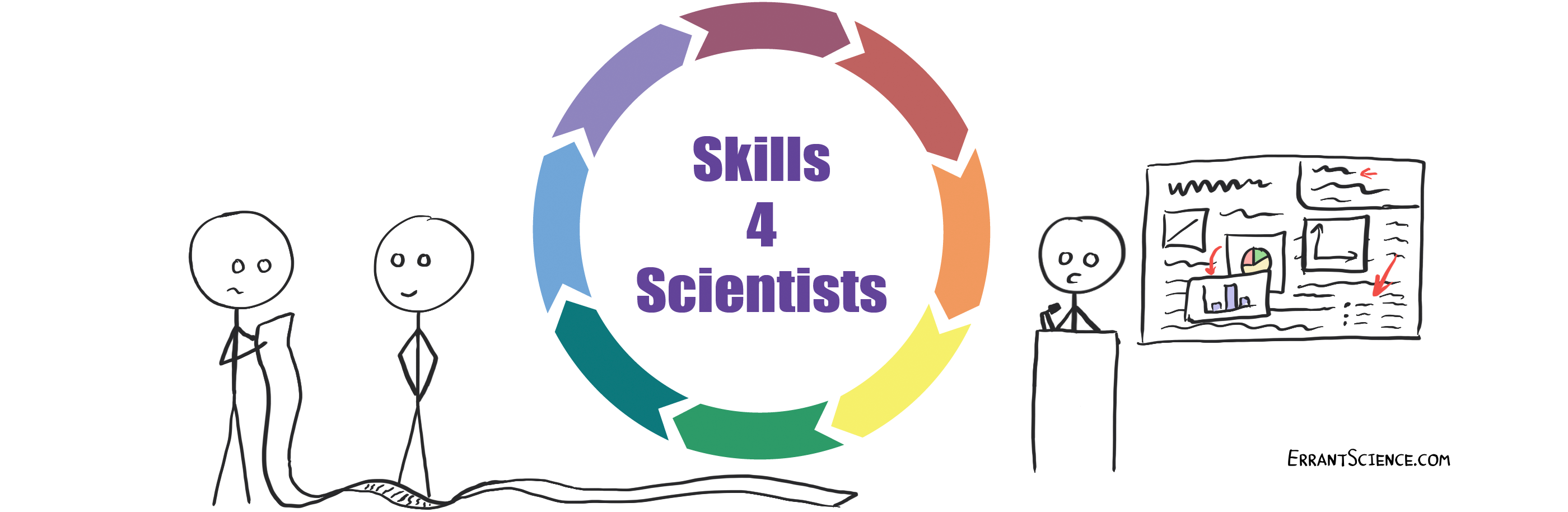 Read more about the article 04/08/21 – Skills4Scientists: Presentations, Posters; Reports
