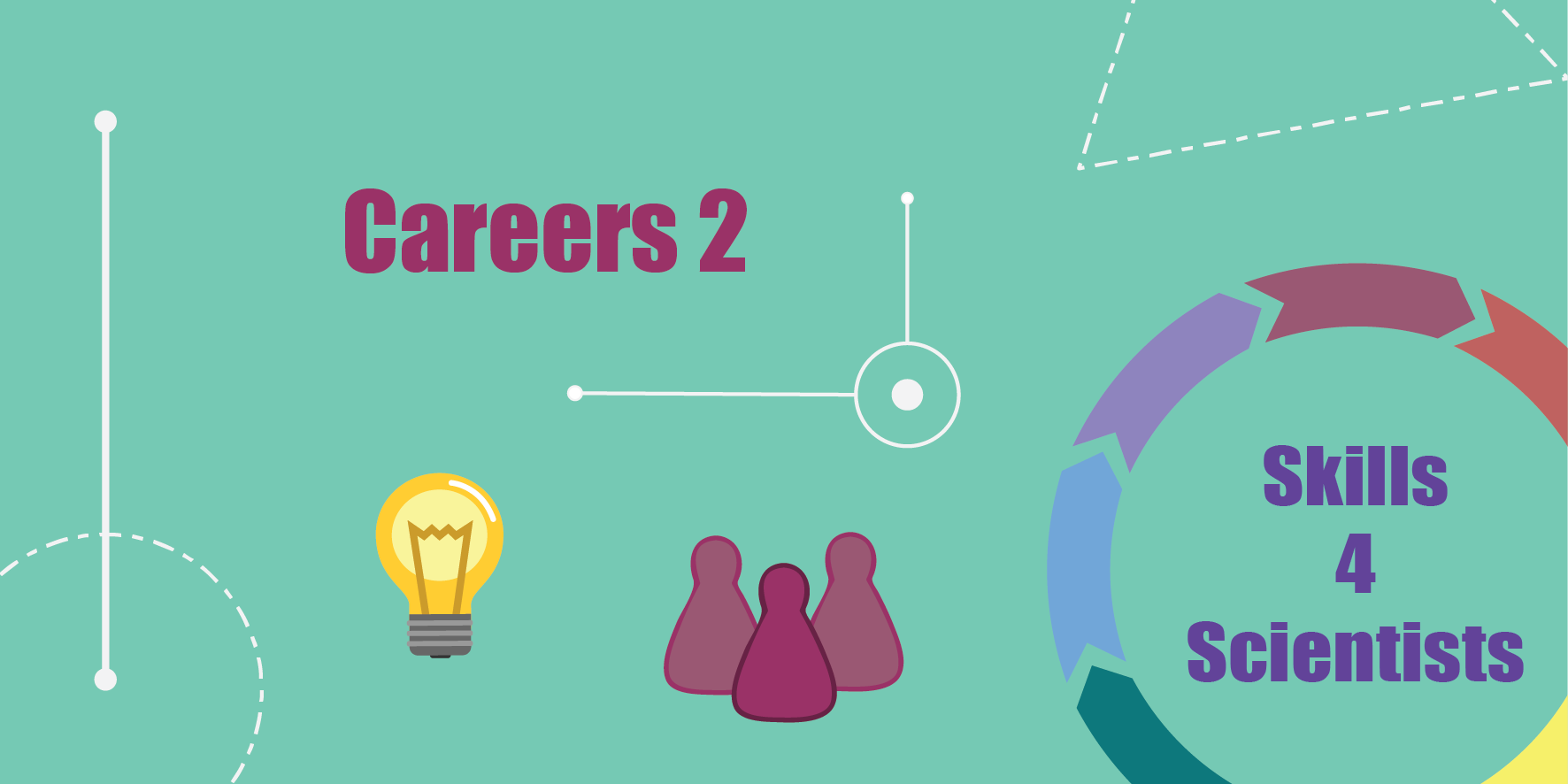 Read more about the article 19/08/21 – Skills4Scientists: Careers 2