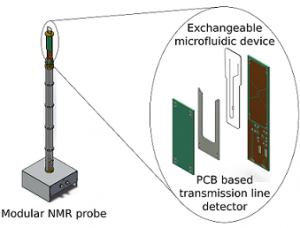 NMR hardware and micro-probes